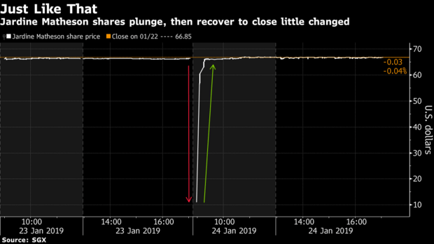 sgx flash crash