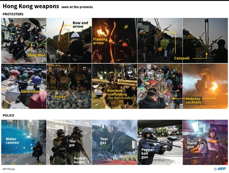 Graphic showing weapons used in Hong Kong during the protests (AFP Photo/John SAEKI)