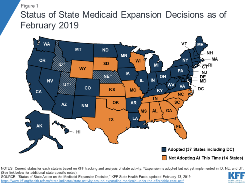 Not all states have expanded Medicaid. (Photo: Kaiser Family Foundation)