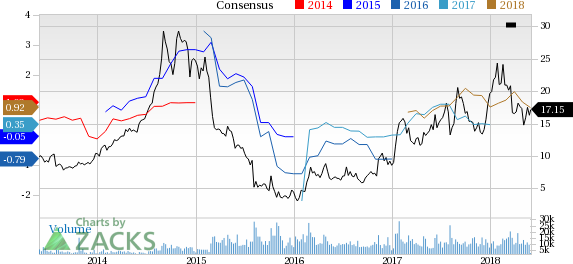 Century Aluminum (CENX) expects that less than 18,000 tons of production will be lost from the production stop.