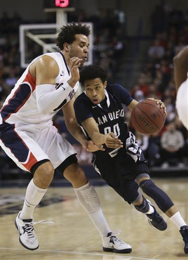 San DIego's Christopher Anderson (00) attempts to drive against Gonzaga's Elias Harris during the first half of an NCAA college basketball game in Spokane, Wash., on Saturday, Feb. 23, 2013. (AP Photo/Young Kwak)