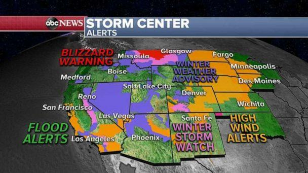 PHOTO: In the West, a storm system is beginning to move across part of the country and is bringing snow, rain and some gusty winds. (ABC News)