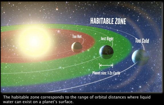 Habitable Earth-Size Planets Common Across the Universe, Study Suggests