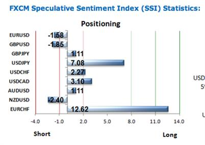 SSI_Breakouts_JS_body_Picture_3.png, LEARN FOREX: SSI Breakouts
