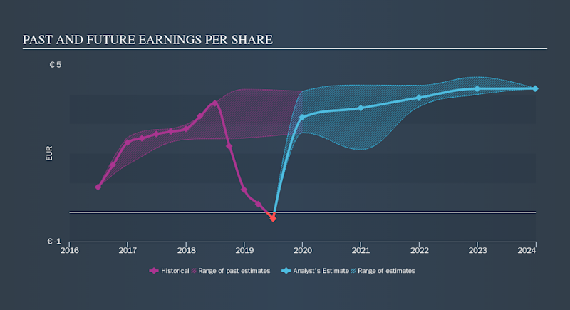 ENXTPA:SGO Past and Future Earnings, September 27th 2019