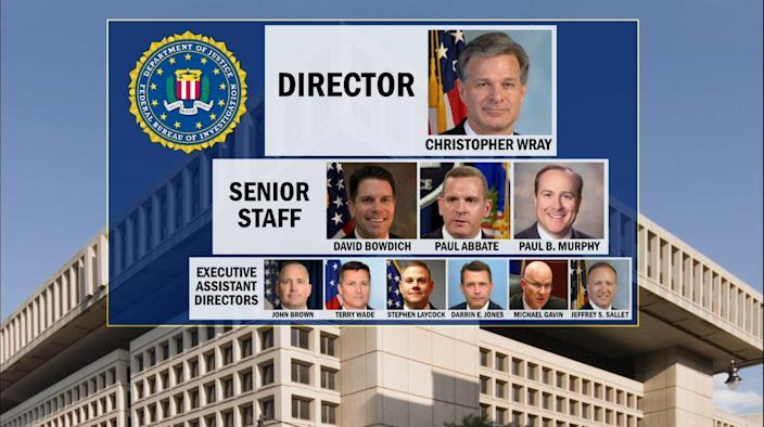 Of the top 10 leadership positions in the FBI, all are held by White men. / Credit: CBS News