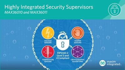 Maxim Integrated's MAX36010 and MAX36011 security supervisors provide robust tamper detection and cryptography with 60 percent faster design cycle and 20 percent lower BOM costs.