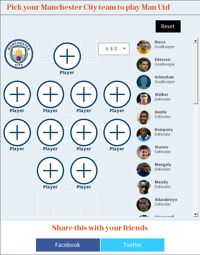 Pick your Manchester City team to play Man Utd