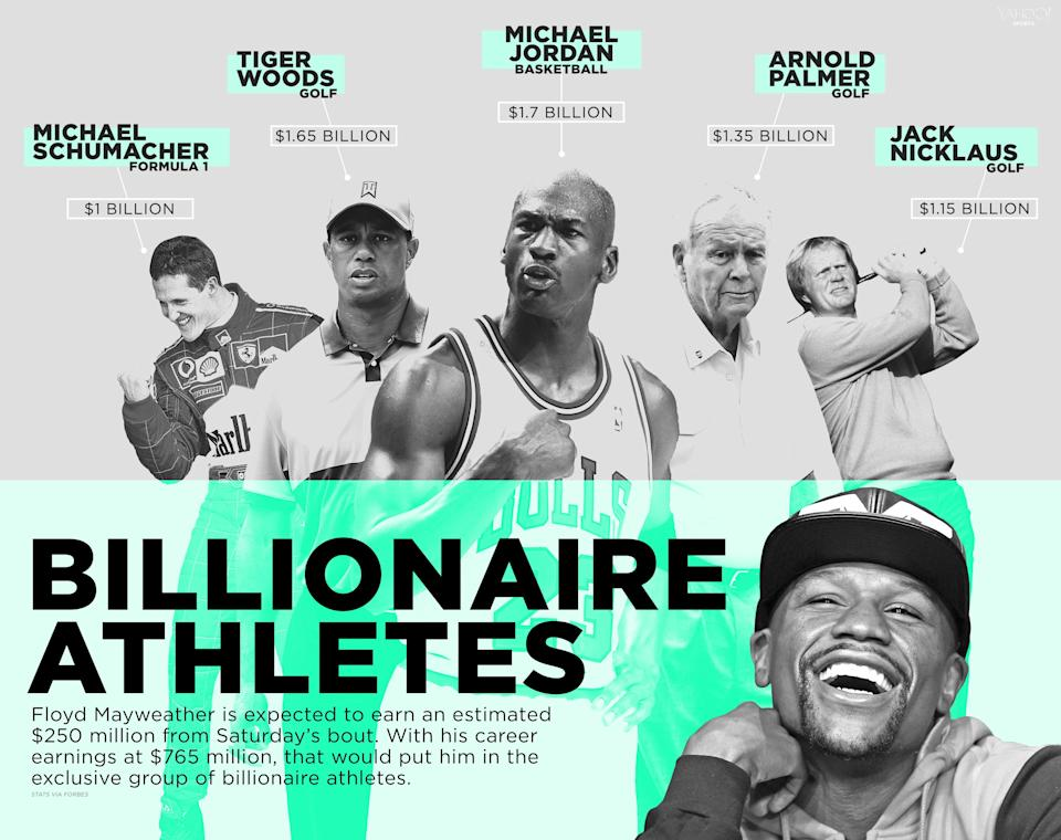 Billionaire Athletes infographic