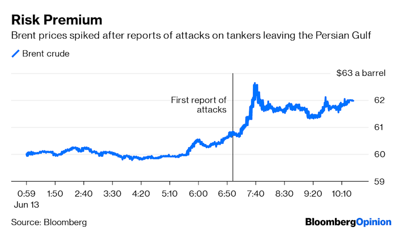 Iran Has Little to Gain From Oman Tanker Attacks