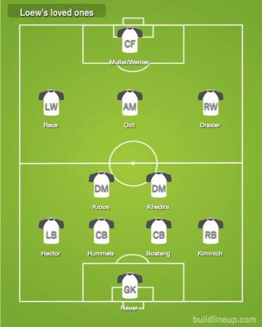 Germany line-up