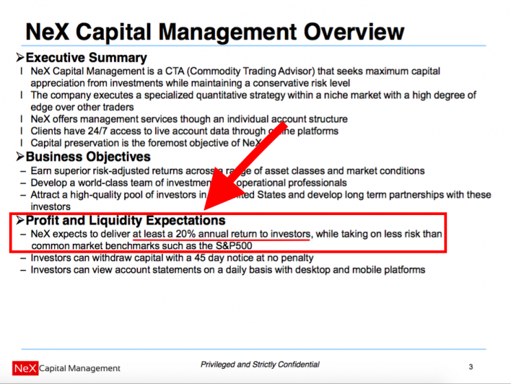 Annotation by Yahoo Finance