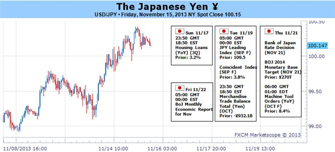 Perfect_Storm_for_Japanese_Yen_Weakness_body_Picture_1.png, Perfect Storm for Japanese Yen Weakness