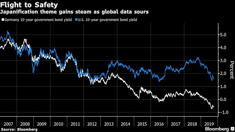 The Biggest Opponents of German Fiscal Stimulus Are Coming Round