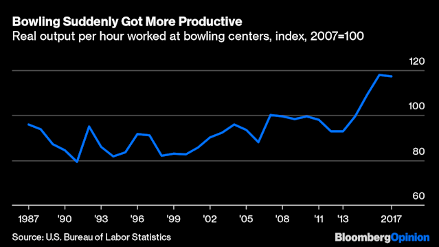 How Bowling Alleys Made A Comeback