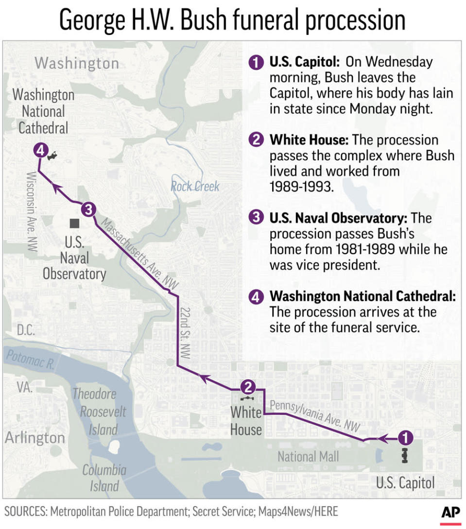 Map shows funeral procession route through Washington for President George H.W. Bush. (AP)
