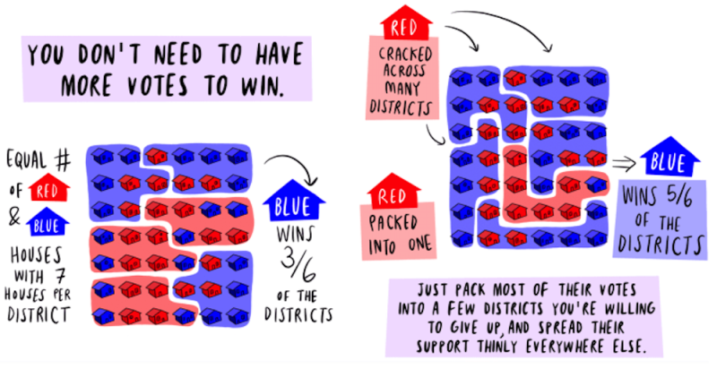An illustration explaining how more votes do not necessarily mean victory. — Infographics from Flowingdata.com
