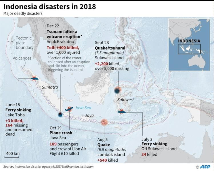 Indonesia is one of the most disaster-hit nations on Earth due to its position straddling the so-called Pacific Ring of Fire