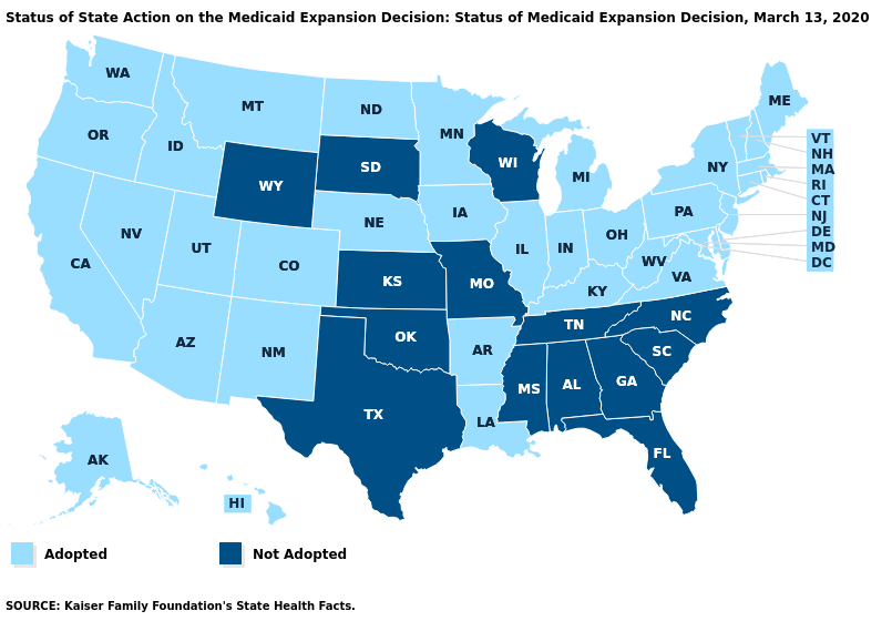 There are still 14 states that have not expanded Medicaid. (Map: Kaiser Family Foundation)