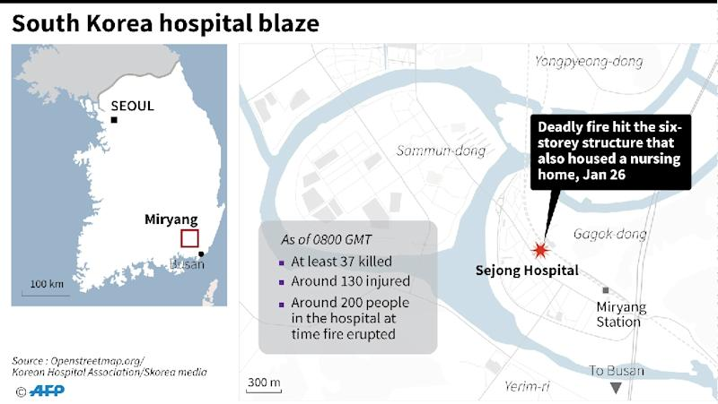 At least 33 die in SK hospital fire