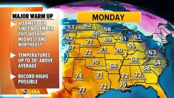 PHOTO: A large chunk of the U.S. from northern Florida to North Dakota will see temperatures in the 70s and 60s today.  (ABC News)