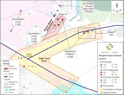 Figure 3. Plan map of the main Weepah pit and Weepah pediment area showing arsenic-in-pediment soil geochemistry and mapped faults. Soil geochemical anomalies are evidence for near surface mineralization just under the cover sequence that is associated with the recently mapped ENE and WNW pediment bounding faults. The historic Weepah pit and zone of mineralization also yielded strong gold values indicating potential remaining in the historic area of the project. (CNW Group/Eminent Gold Corp.)