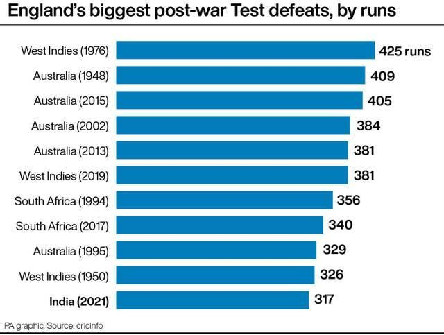 CRICKET England Numbers