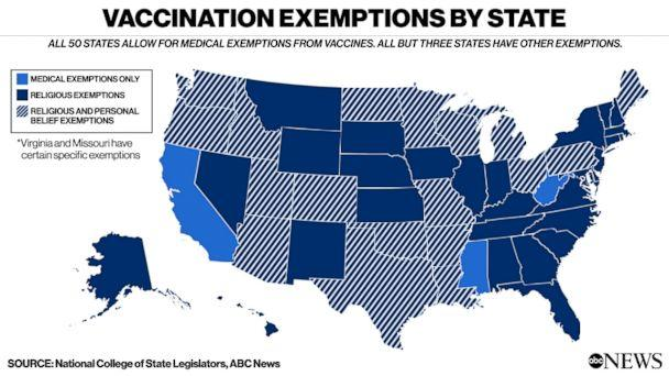 PHOTO: VACCINATION EXEMPTIONS BY STATE (ABC NEWS)