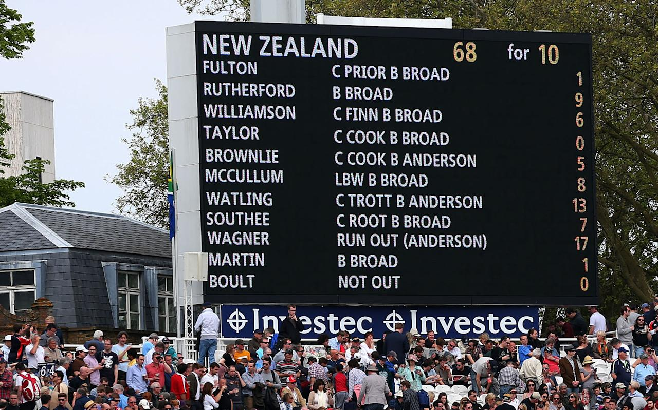 LONDON, ENGLAND - MAY 19: The scoreboard displays New Zealand's innings at the end of the match on day four of 1st Investec Test match between England and New Zealand at Lord's Cricket Ground on May 19, 2013 in London, England. (Photo by Clive Rose/Getty Images)