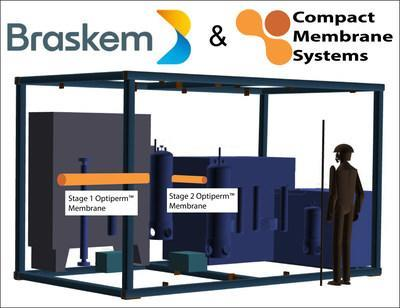 Elevation drawing of the complete 2 stage Optiperm™ membrane skid to be installed at a Braskem site. Membrane stages (orange) are labeled and balance of equipment (blue) is shown to scale.