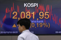 A currency trader walks by a screen showing the Korea Composite Stock Price Index (KOSPI) at the foreign exchange dealing room in Seoul, South Korea, Friday, Oct. 18, 2019. Share prices retreated in Asia after China reported Friday that its economy grew at an annual rate of 6.0% in the latest quarter. (AP Photo/Lee Jin-man)