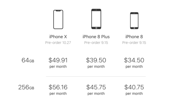 Apple jacks up the price of AppleCare+