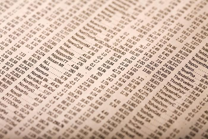 Stock quotes page in a newspaper.