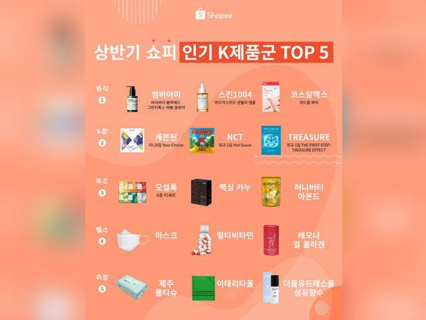 Korean products are very popular in Southeast Asian markets