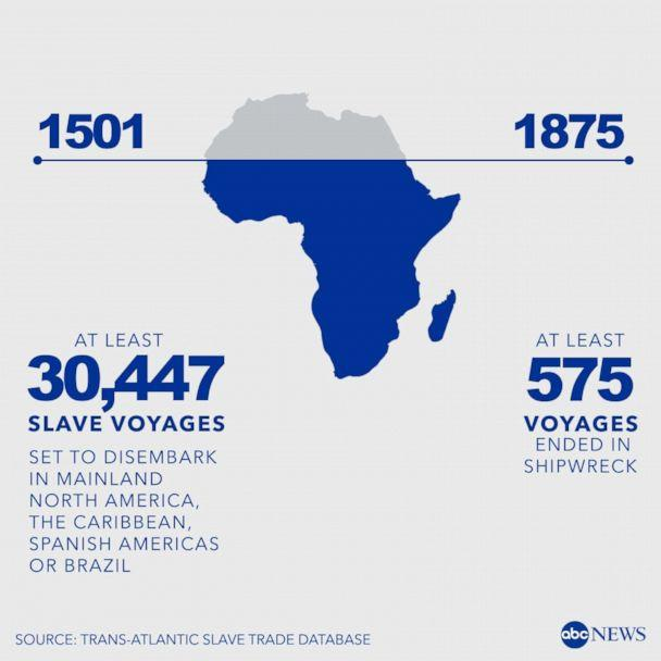 PHOTO: Hundreds of ships were wrecked in the hundreds of years the slave trade was active. (ABC)