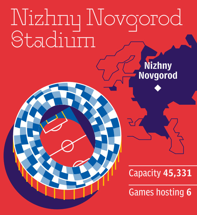 World Cup 2018 stadium: Nizhny Nogorod Stadium