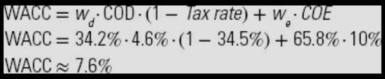 WACC weighted average cost of capital formula