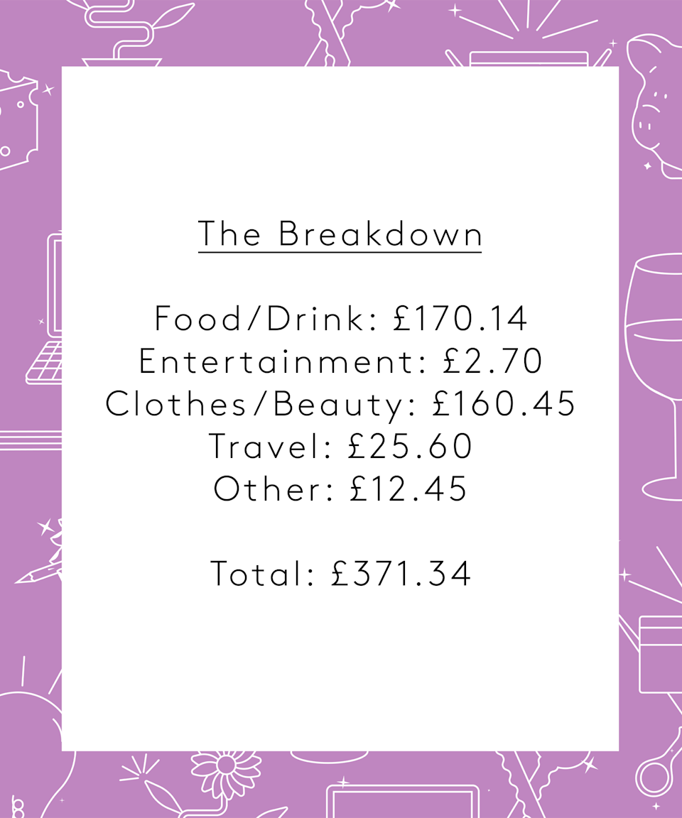 """<strong>The Breakdown</strong><br><br>Food & Drink: £170.14<br>Entertainment: £2.70<br>Clothes & Beauty: £160.45<br>Transportation: £25.60<br>Other £12.45<br><br><strong>Total: £371.34</strong><br><br><strong>Conclusion </strong><br><br>""""In conclusion, I would say this is a pretty average spend week. I cooked less than is usual for me and ordered in more, but what is the Christmas perineum (as my family call it) for if not that? I also noticed how much of a toll work during a pandemic is having on my mental health, particularly living alone. While I have struggled with mental health difficulties for years, I've never been this acutely anxious before. I'm grateful that I have such a good support network in my family and friends, and that I'm lucky enough to have a financial safety net such that I'm not also worried about money on top of the pandemic. I hope everyone had a good new year and is making it through lockdown three!"""""""