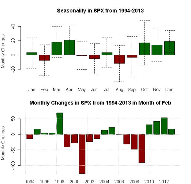 February_Seasonality_Favors_Aussie_and_Dollar_Strength_Pound_Weakness_body_x0000_i1035.png, February Seasonality Favors Aussie and Dollar Strength, Pound Weakness