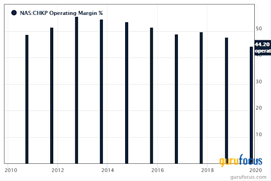 5 Tech Stocks With High Gross Margins Over the Past 5 Years