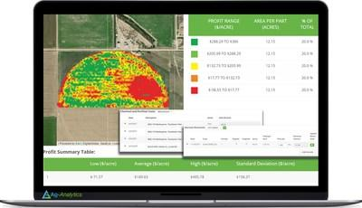 The ProfitLayers tool is an example of what can be achieved with data by Ag-Analytics. This tool utilizes farmers' operational data to produce profit maps and summaries.