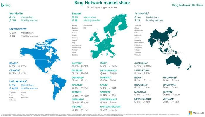 A list of all the places if the world where the Bing search engine has market share.