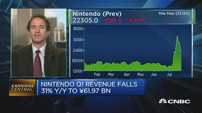 """Nintendo is banking on new game launches such as Animal Farm and the wearable product """"Pokemon Go Plus,"""" says Tradewinds' Peter Boardman."""
