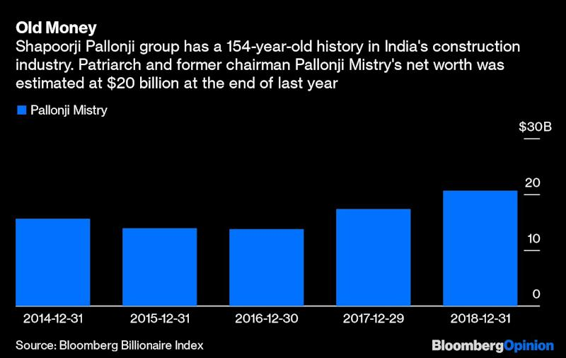 The Sun StopsShining for Indian Property Mogul