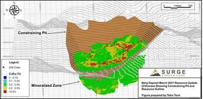 Figure 3. Berg Deposit Constraining Pit Shape and Mineralized Zone in 3D (CNW Group/Surge Copper Corp.)