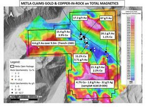 Metla Magnetics and Gold-Copper Rock Geochemcal Results