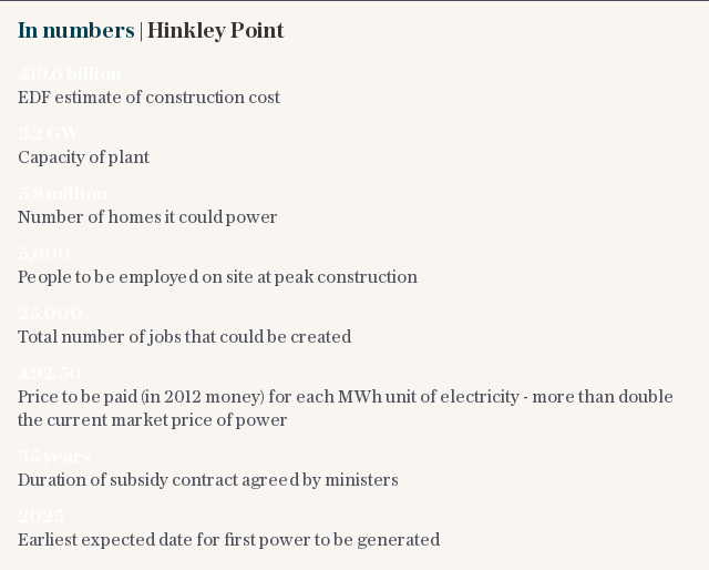 In numbers | Hinkley Point