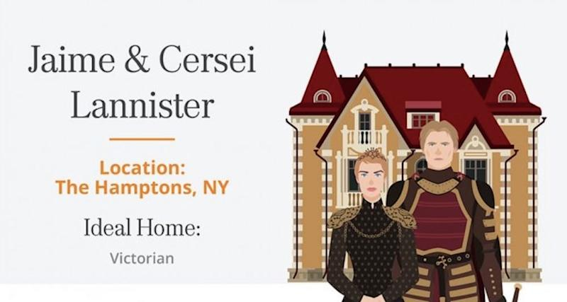 This website figured out where all the   Game of Thrones characters would live if they existed in modern-day America