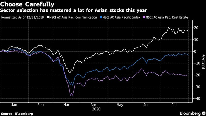 Dollar Drop Seen Bolstering Asia's Stock Rally by Luring Inflows