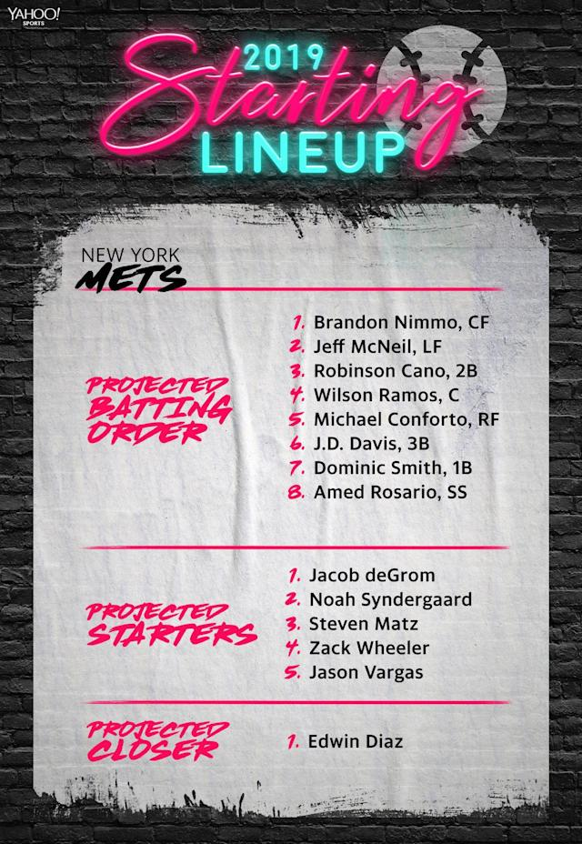The 2019 lineup for the New York Mets. (Yahoo Sports)